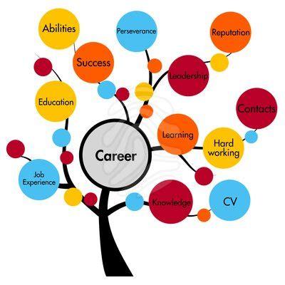 Teaching resume writing ppt